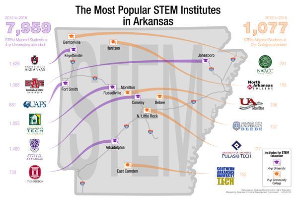 Arkansas STEM Education Map