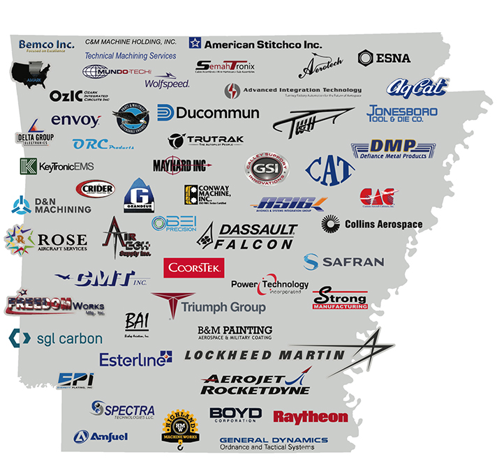 Aerospace and Defense Companies in Arkansas
