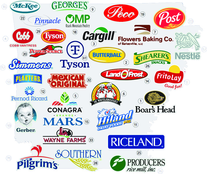 food_and_beverage_companies_in_arkansas